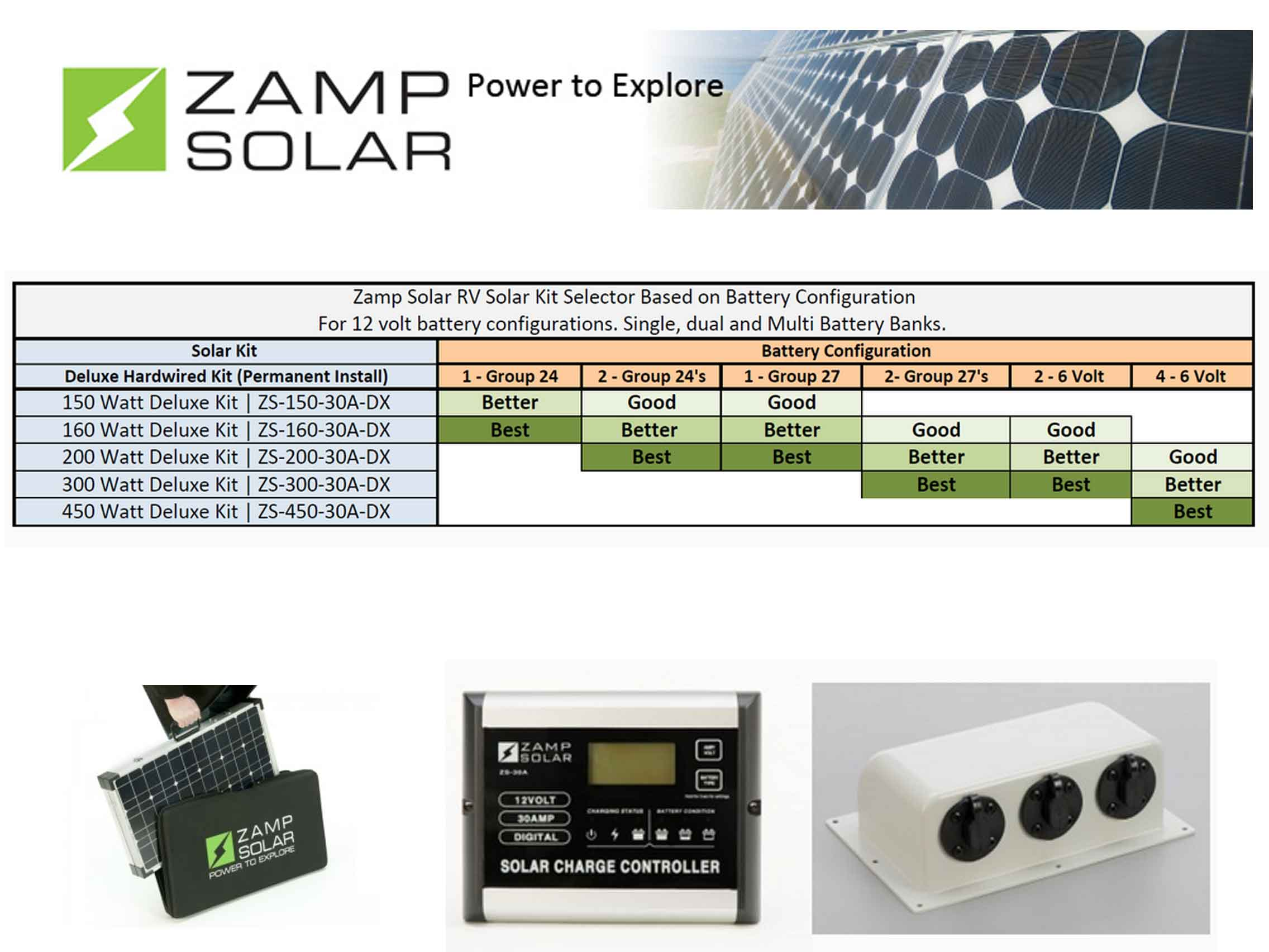 rv-solar-zamp